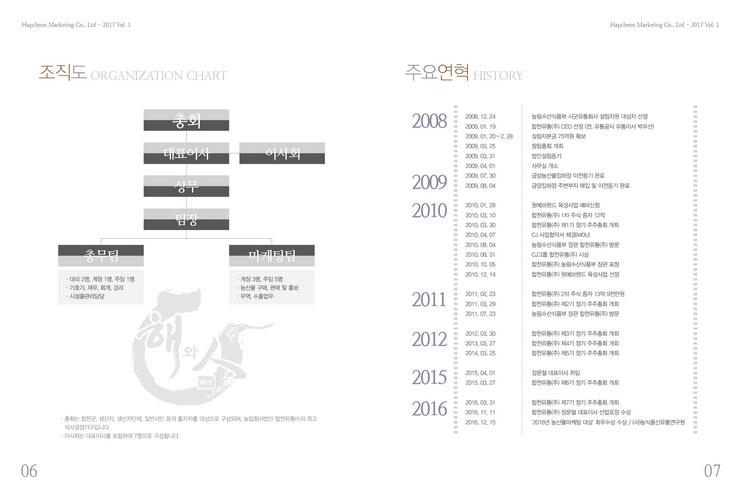 Copy of 카탈로그v3-04.jpg
